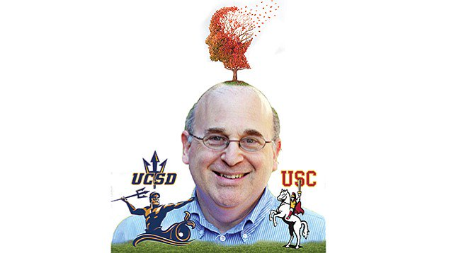 USC to Pay $50 Million to Settle Legal Dispute